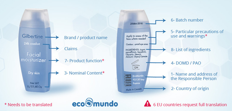 Cosmetic labelling: differences between US & EU | EcoMundo's